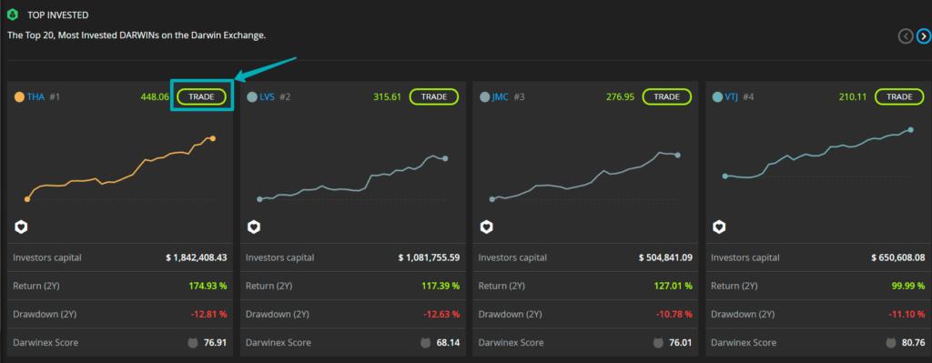 Darwinex is the worlds first Open Trader Exchange 2