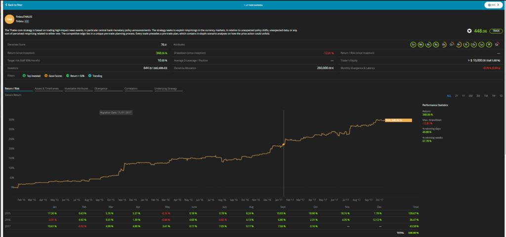 Darwinex is the worlds first Open Trader Exchange 4