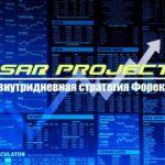Внутридневная стратегия форекс «SAR Project»