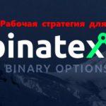 Прибыльная стратегия бинарных опционов для Binatex
