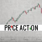 Секреты бинарных опционов — «Price action» для скальперов