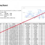 Unix Finance – Покупайте токены и получайте реальную прибыль. Отзывы о unix.finance