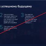 EvenTrade – Первая децентрализованная платформа для торговли фиксированными контрактами. Отзывы о even-trade.com