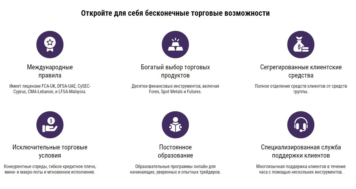 Обзор и отзывы Finsa Investment Limited - Доверять ли брокеру?